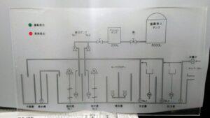 グラフィックの途中過程において透明アクリルに線と文字に黒を塗布した後に画用紙でバックを白にして写真を撮ったもの