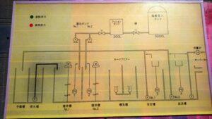 グラフィックの途中過程において紙テープを貼ってから正面からの画像