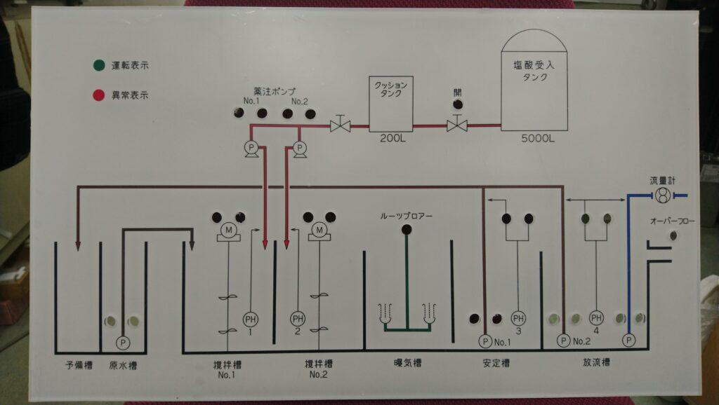アクリル板で銘板とグラフィックパネルを製作